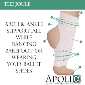 The Joule Shock by Apolla